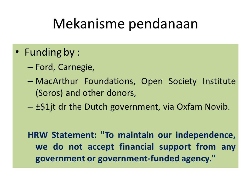 Mekanisme pendanaan Funding by : Ford, Carnegie,