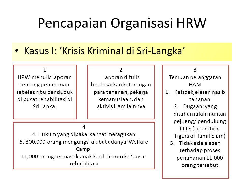 Pencapaian Organisasi HRW