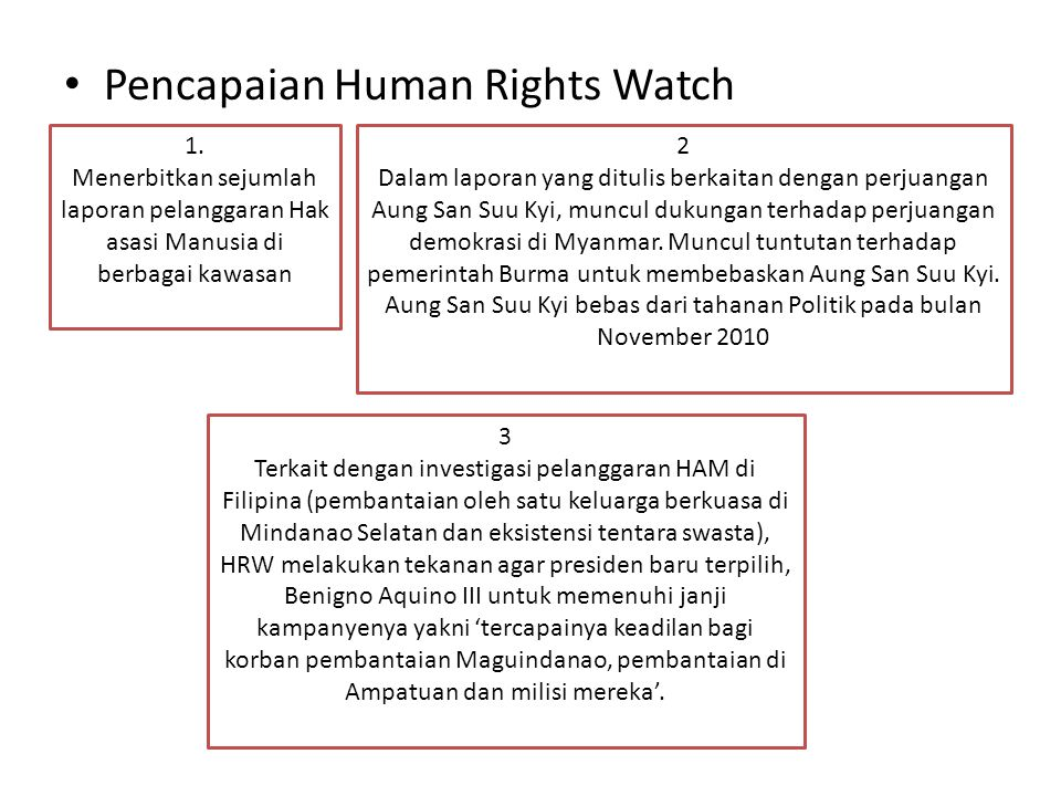 Pencapaian Human Rights Watch