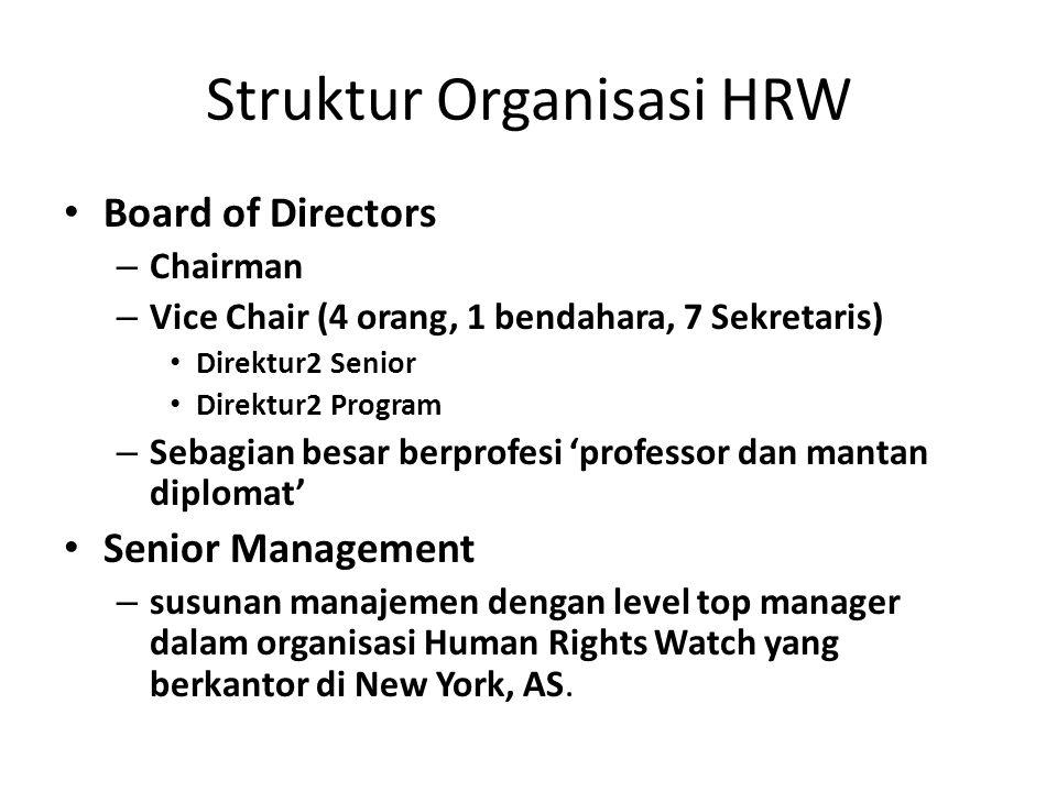 Struktur Organisasi HRW
