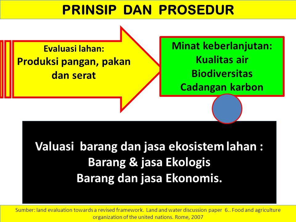 Valuasi barang dan jasa ekosistem lahan : Barang dan jasa Ekonomis.