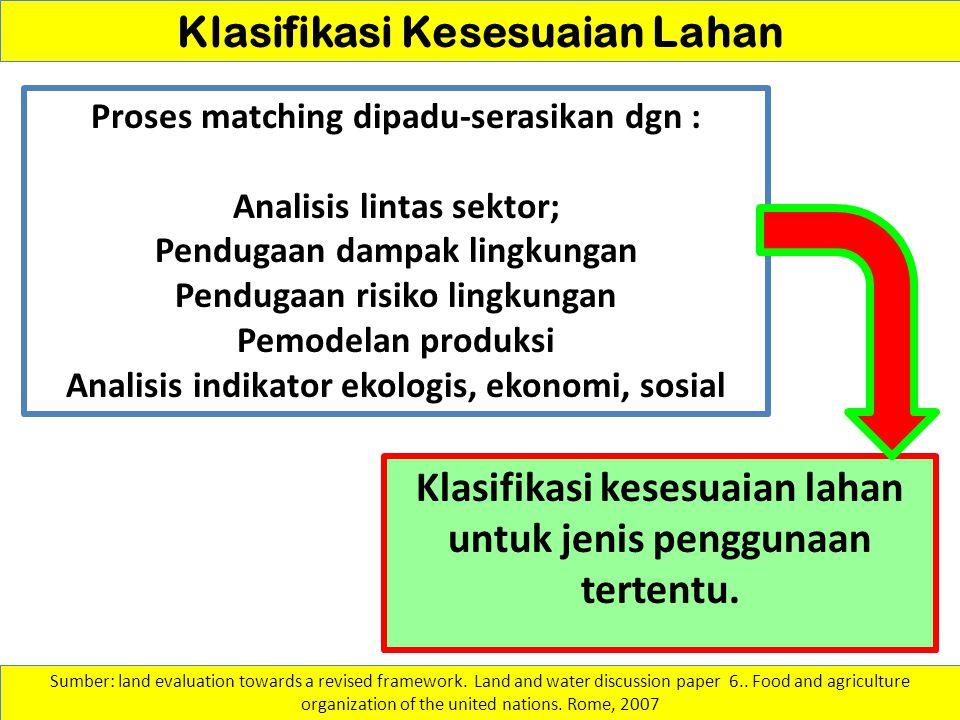 Klasifikasi Kesesuaian Lahan
