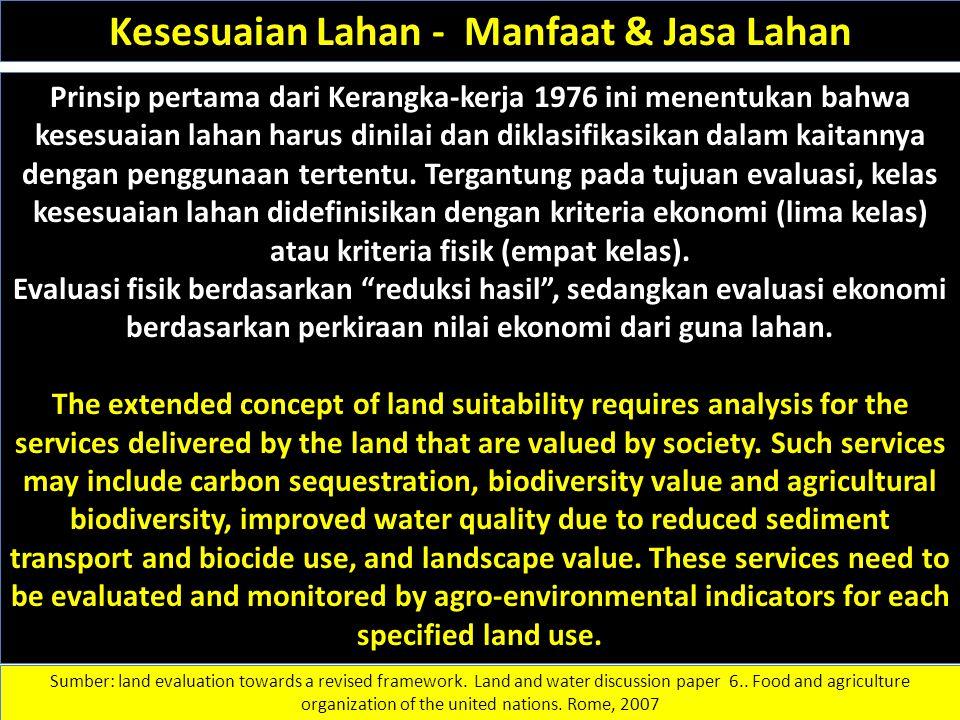 Kesesuaian Lahan - Manfaat & Jasa Lahan