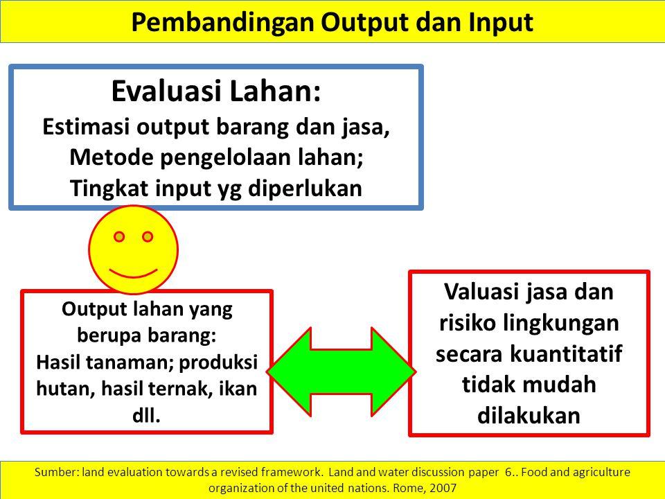 Evaluasi Lahan: Pembandingan Output dan Input