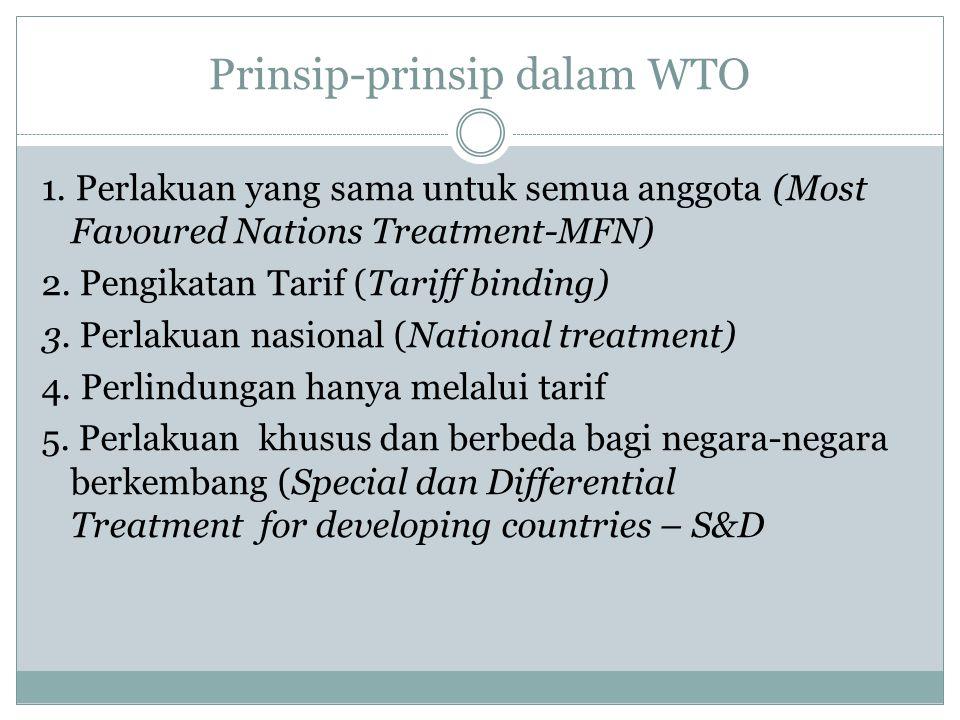 Prinsip-prinsip dalam WTO