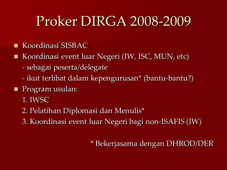 Proker DIRGA 2008-2009 Koordinasi SISBAC