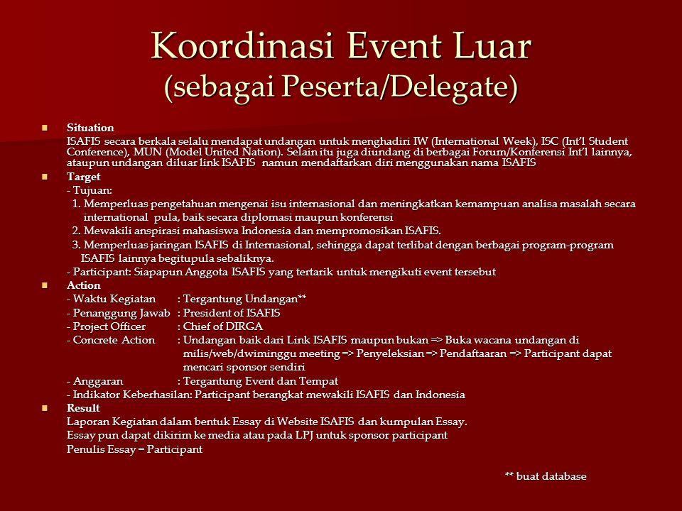 Koordinasi Event Luar (sebagai Peserta/Delegate)