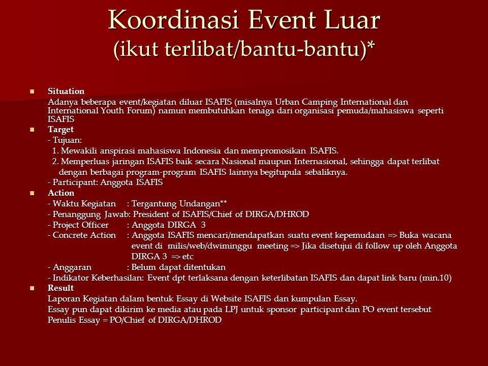 Koordinasi Event Luar (ikut terlibat/bantu-bantu)*
