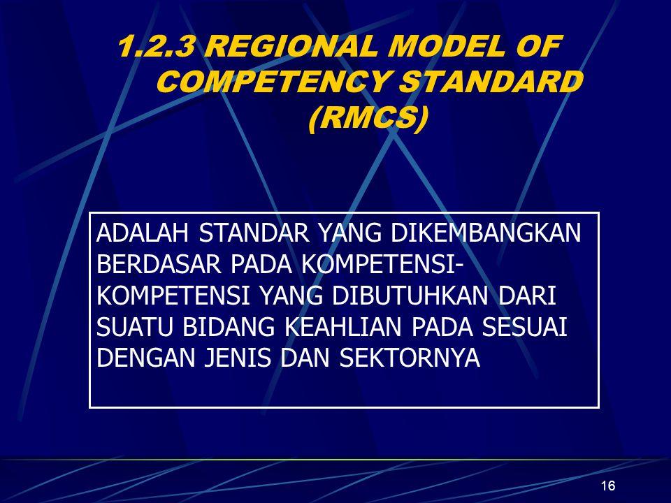 1.2.3 REGIONAL MODEL OF COMPETENCY STANDARD (RMCS)