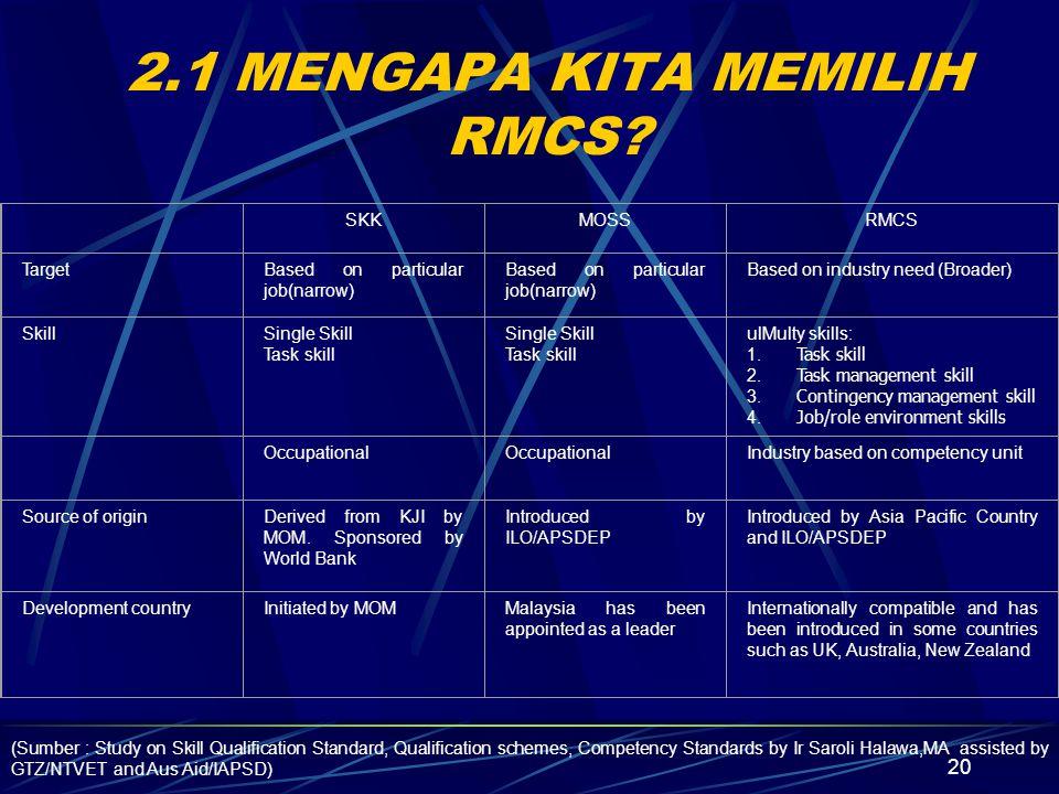 2.1 MENGAPA KITA MEMILIH RMCS