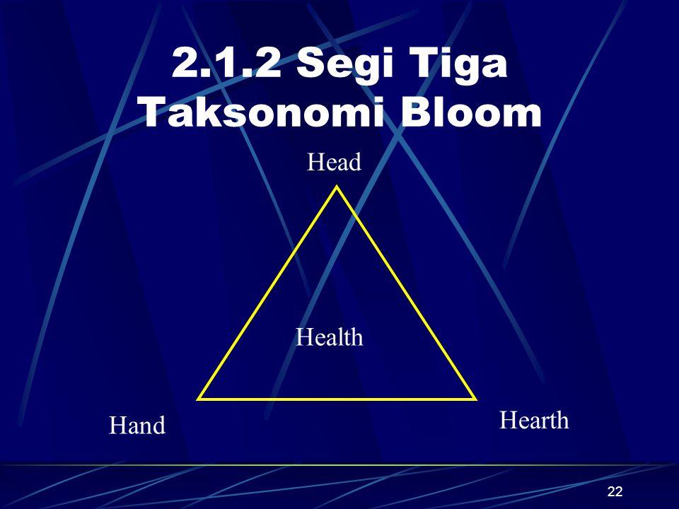 2.1.2 Segi Tiga Taksonomi Bloom