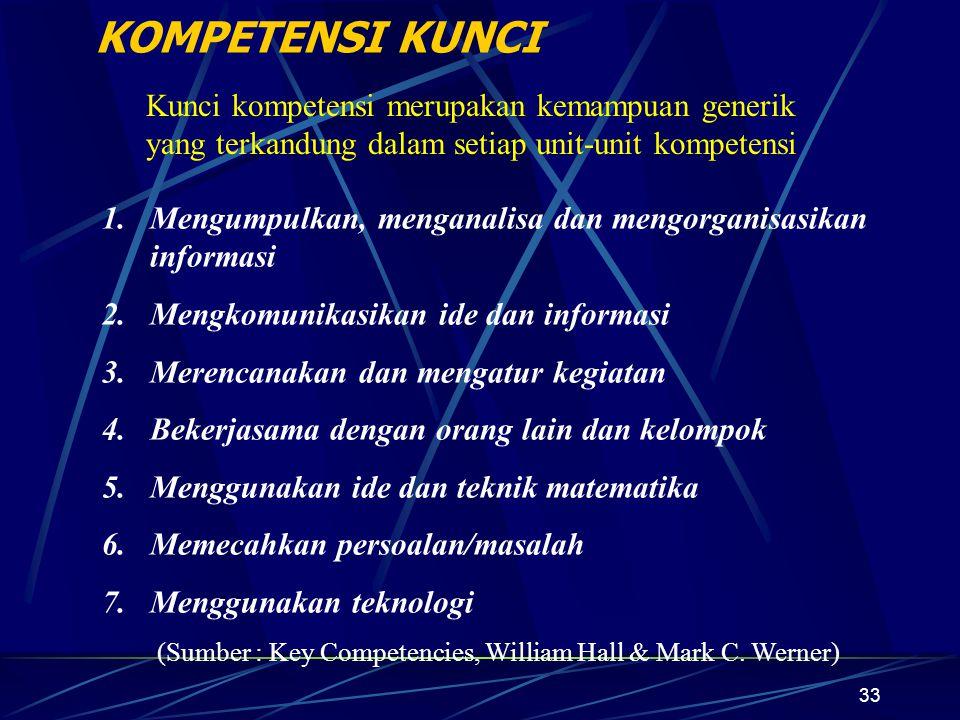 KOMPETENSI KUNCI Kunci kompetensi merupakan kemampuan generik yang terkandung dalam setiap unit-unit kompetensi.
