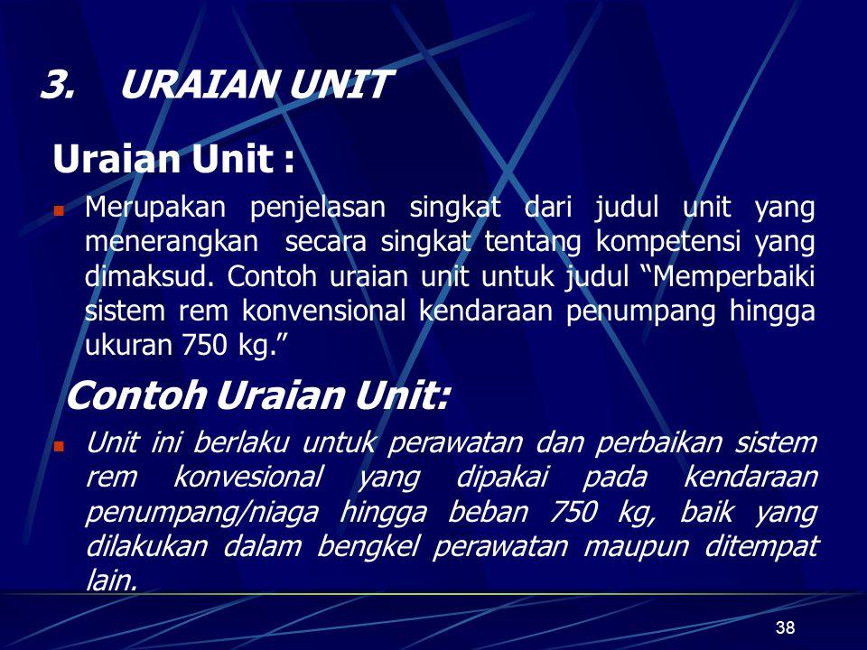 URAIAN UNIT Uraian Unit : Contoh Uraian Unit: