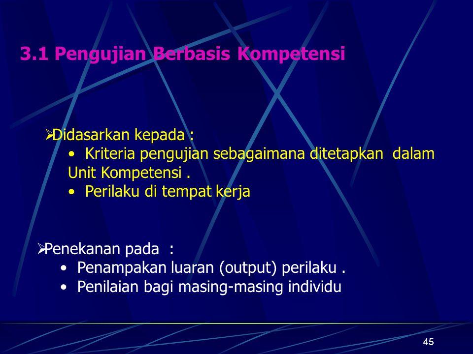3.1 Pengujian Berbasis Kompetensi