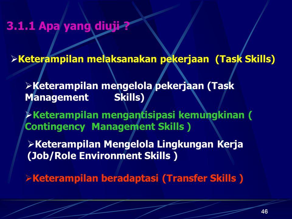 Keterampilan melaksanakan pekerjaan (Task Skills)
