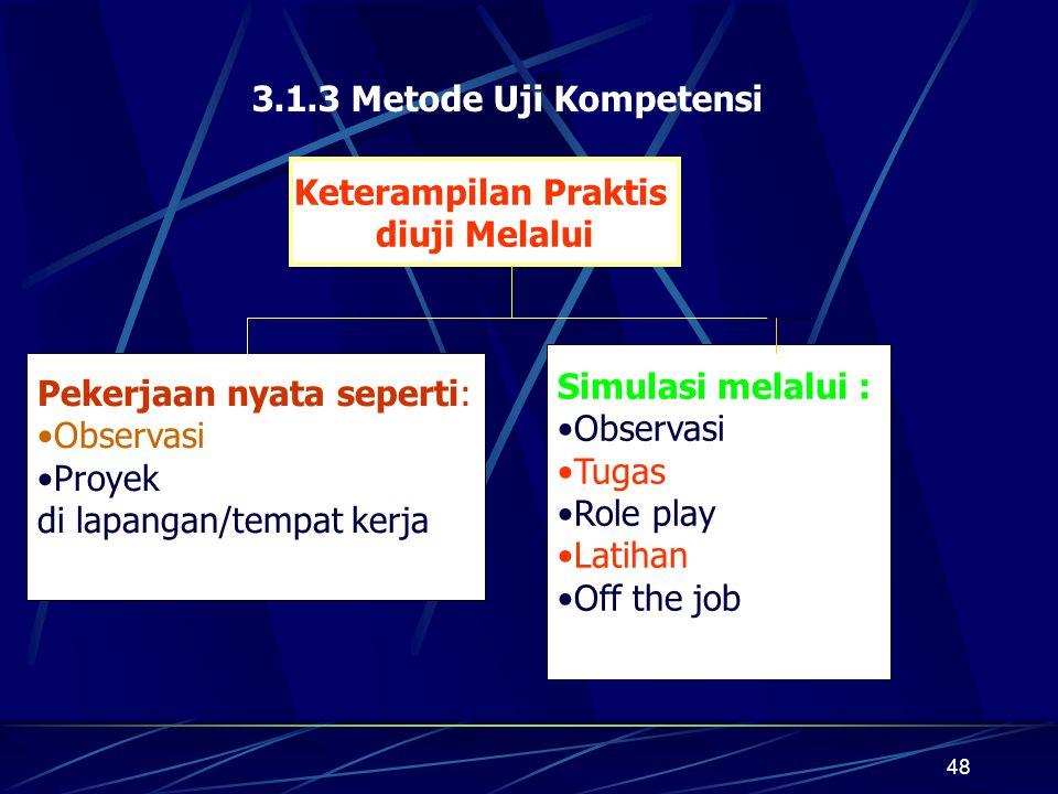 3.1.3 Metode Uji Kompetensi Keterampilan Praktis. diuji Melalui. Simulasi melalui : Observasi. Tugas.