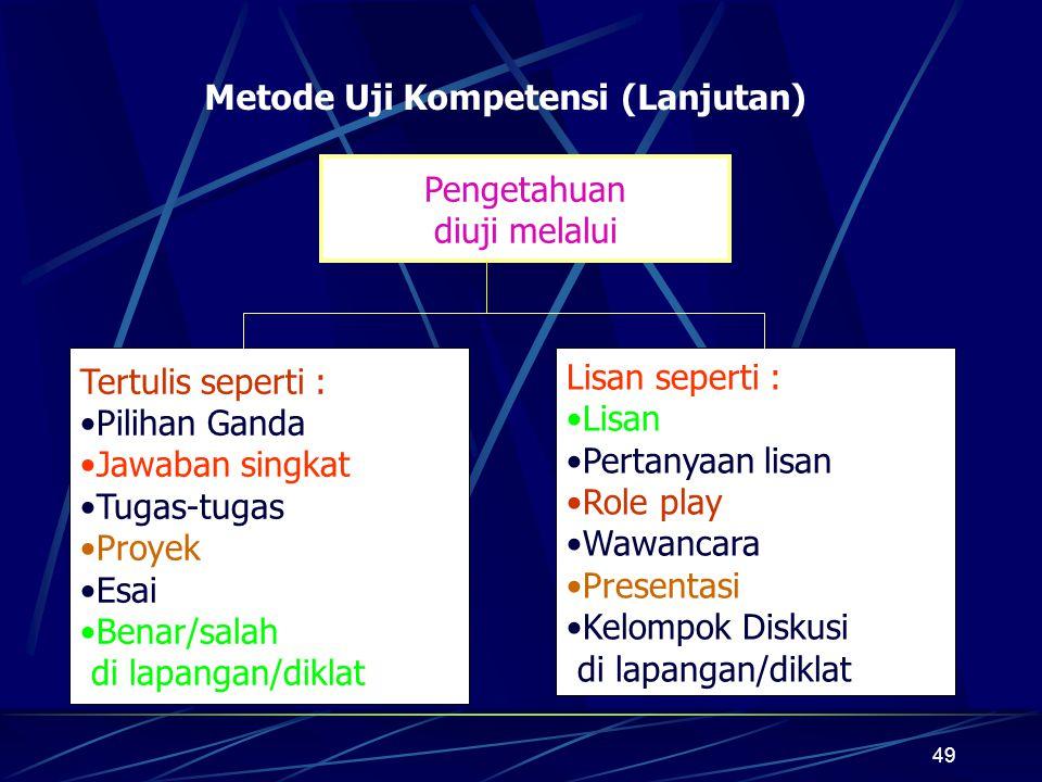 Metode Uji Kompetensi (Lanjutan)