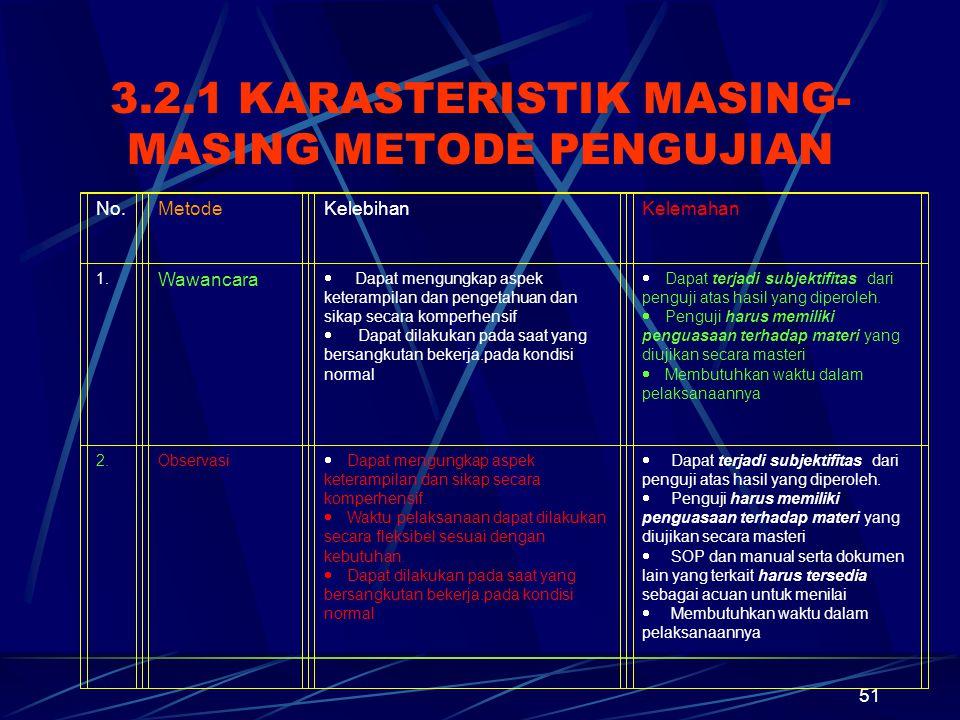 3.2.1 KARASTERISTIK MASING-MASING METODE PENGUJIAN