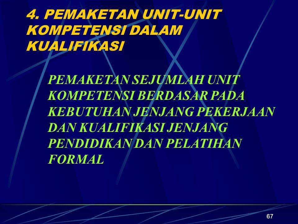 4. PEMAKETAN UNIT-UNIT KOMPETENSI DALAM KUALIFIKASI