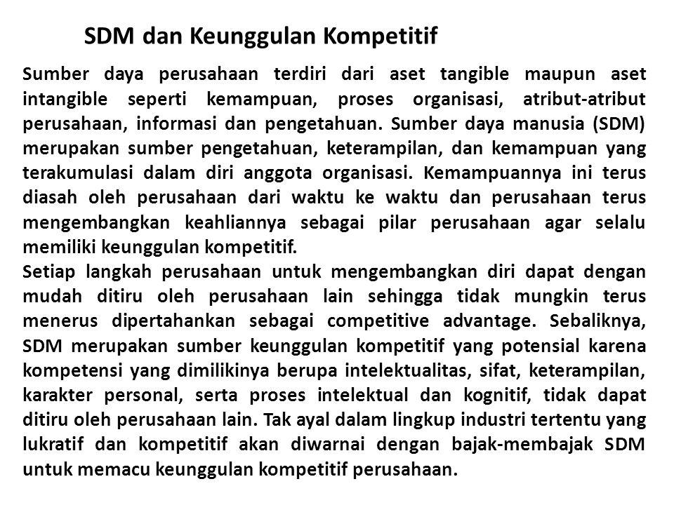 SDM dan Keunggulan Kompetitif
