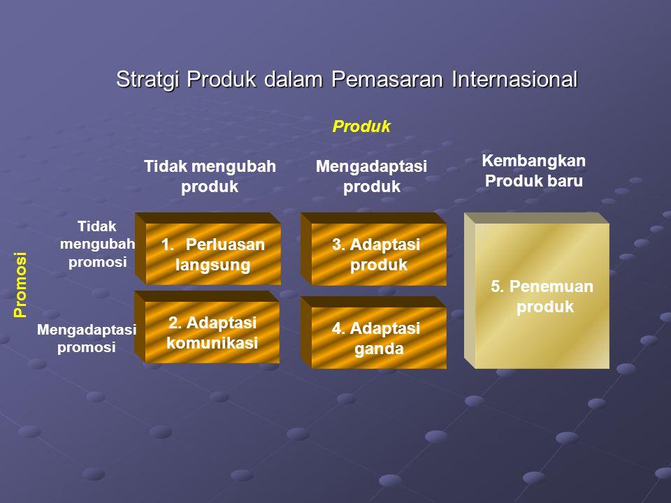 Stratgi Produk dalam Pemasaran Internasional