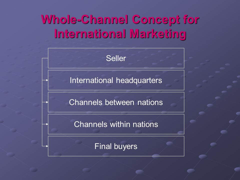 Whole-Channel Concept for International Marketing