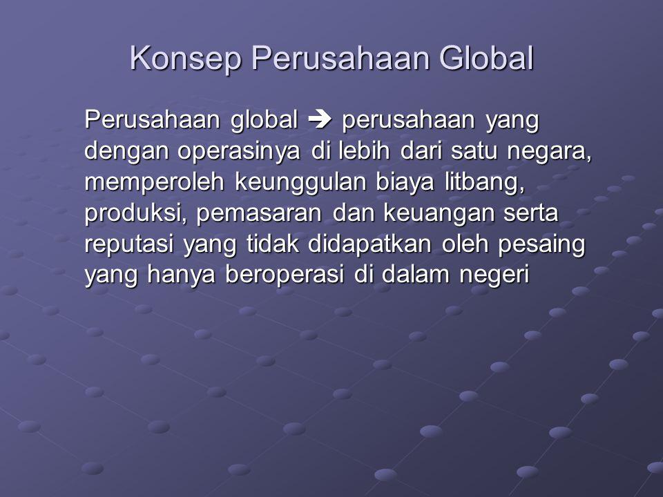 Konsep Perusahaan Global