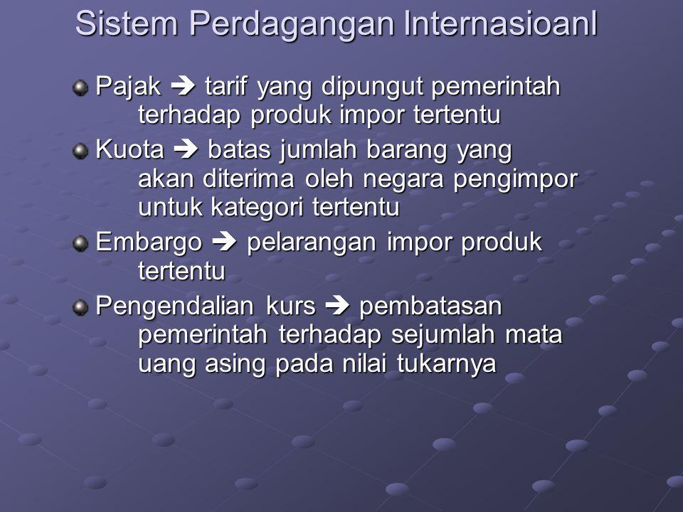 Sistem Perdagangan Internasioanl