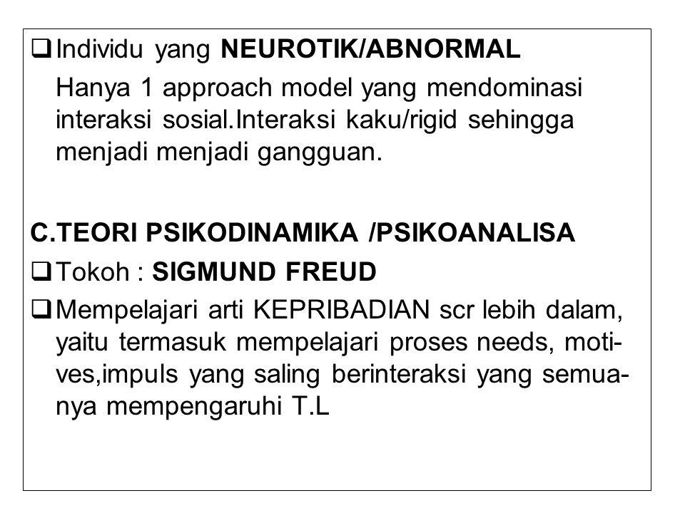 Individu yang NEUROTIK/ABNORMAL