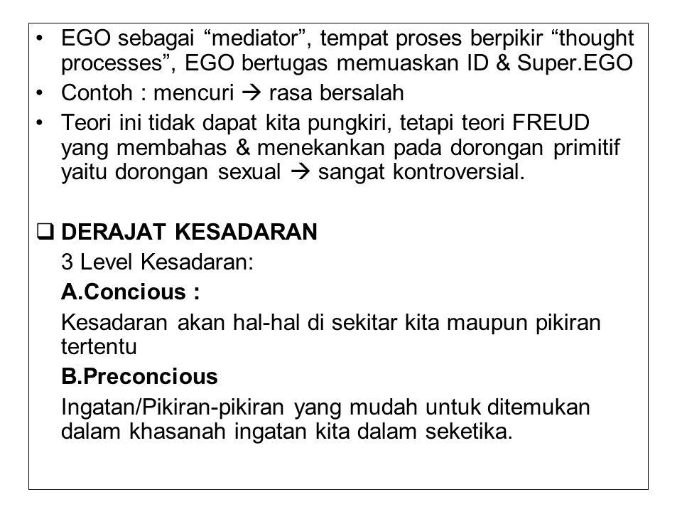 EGO sebagai mediator , tempat proses berpikir thought processes , EGO bertugas memuaskan ID & Super.EGO