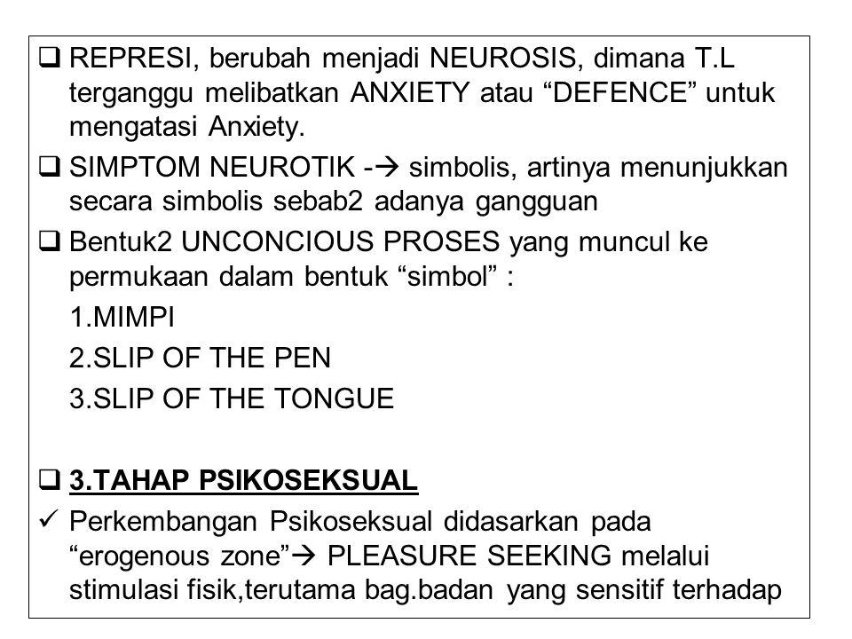 REPRESI, berubah menjadi NEUROSIS, dimana T