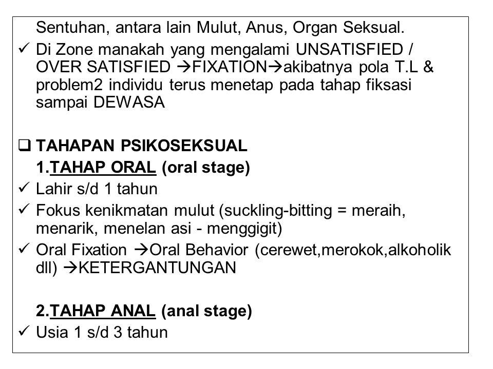 Sentuhan, antara lain Mulut, Anus, Organ Seksual.