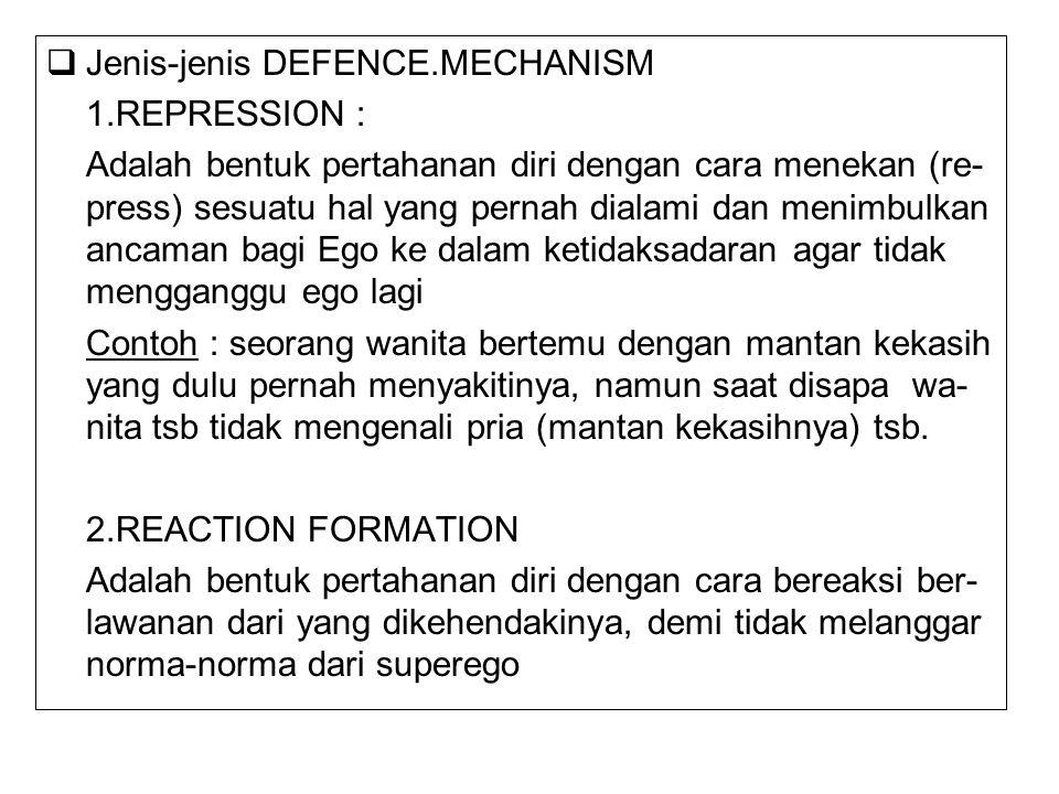 Jenis-jenis DEFENCE.MECHANISM