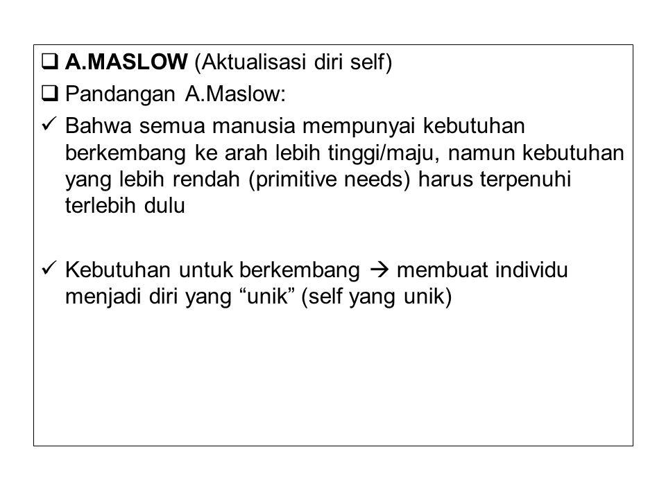 A.MASLOW (Aktualisasi diri self)