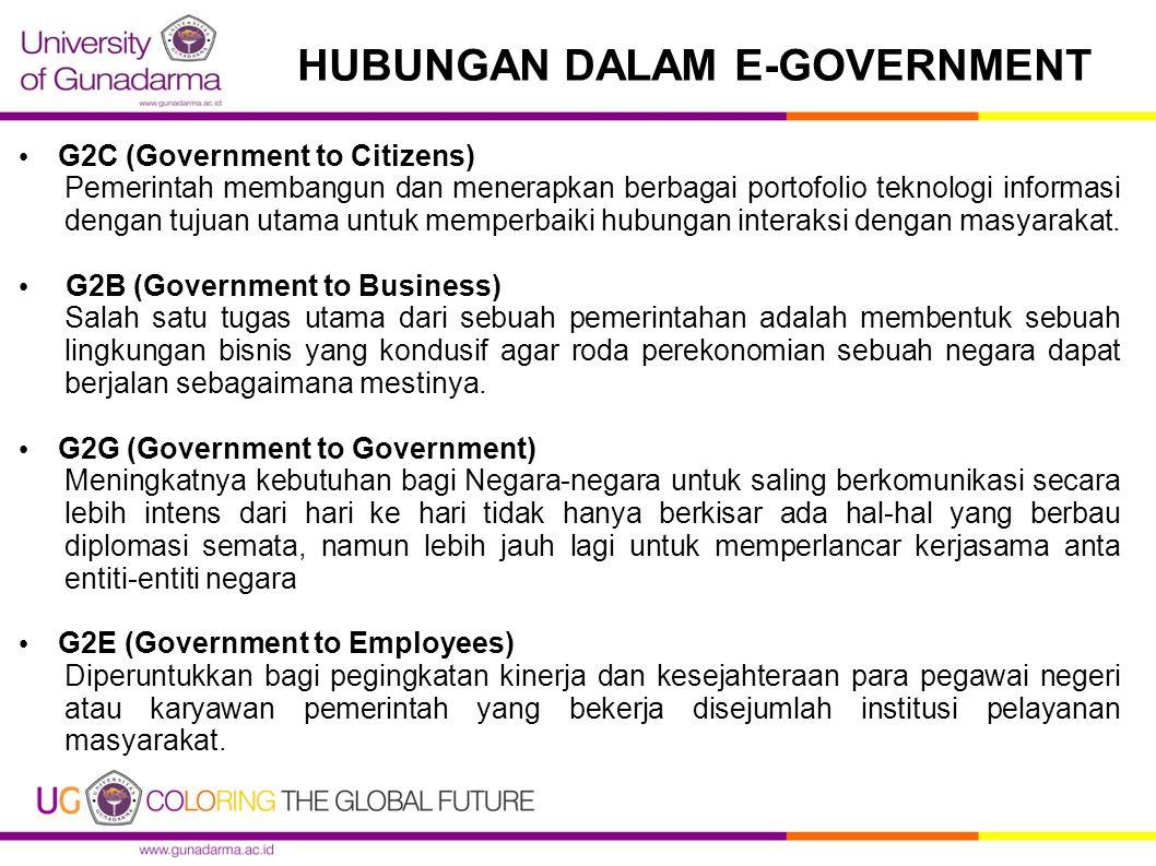 HUBUNGAN DALAM E-GOVERNMENT