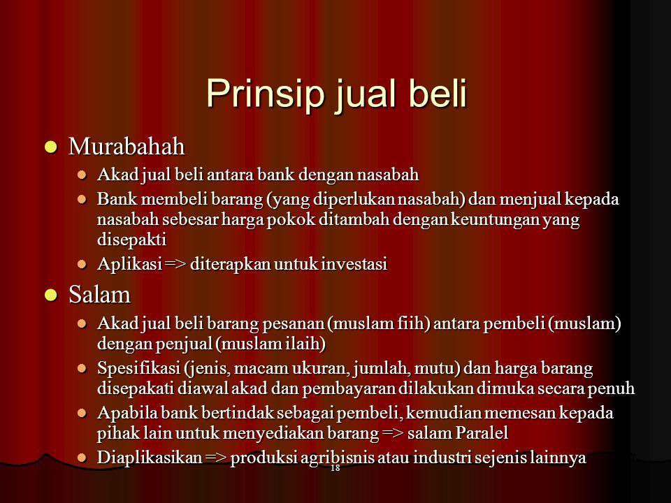 Prinsip jual beli Murabahah Salam