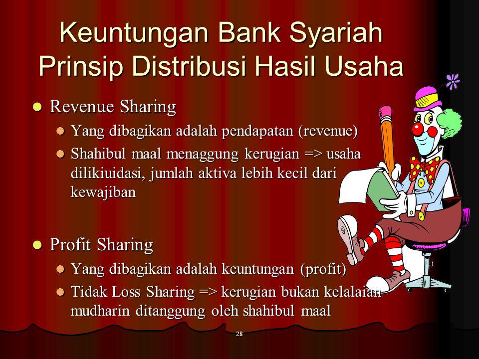 Keuntungan Bank Syariah Prinsip Distribusi Hasil Usaha