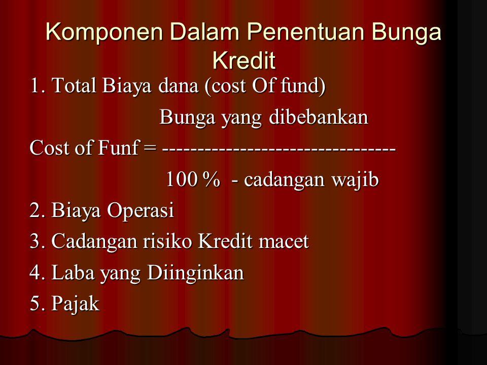 Komponen Dalam Penentuan Bunga Kredit