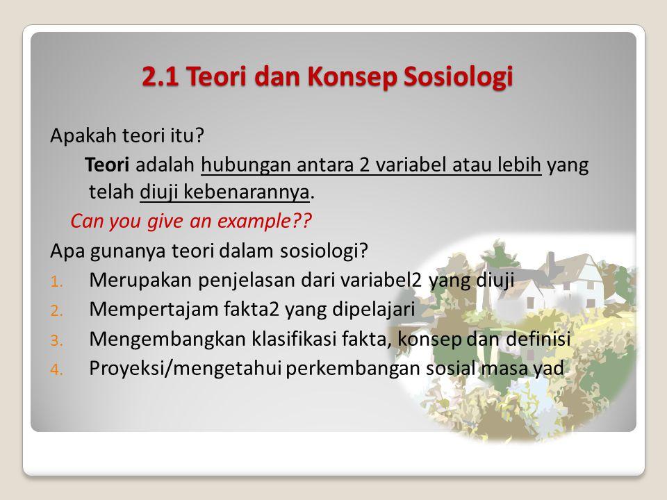 2.1 Teori dan Konsep Sosiologi