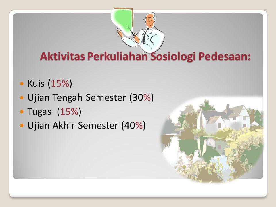 Aktivitas Perkuliahan Sosiologi Pedesaan:
