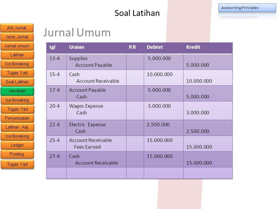 Jurnal Umum Soal Latihan tgl Uraian P.R Debtet Kredit 13-4 Supplies