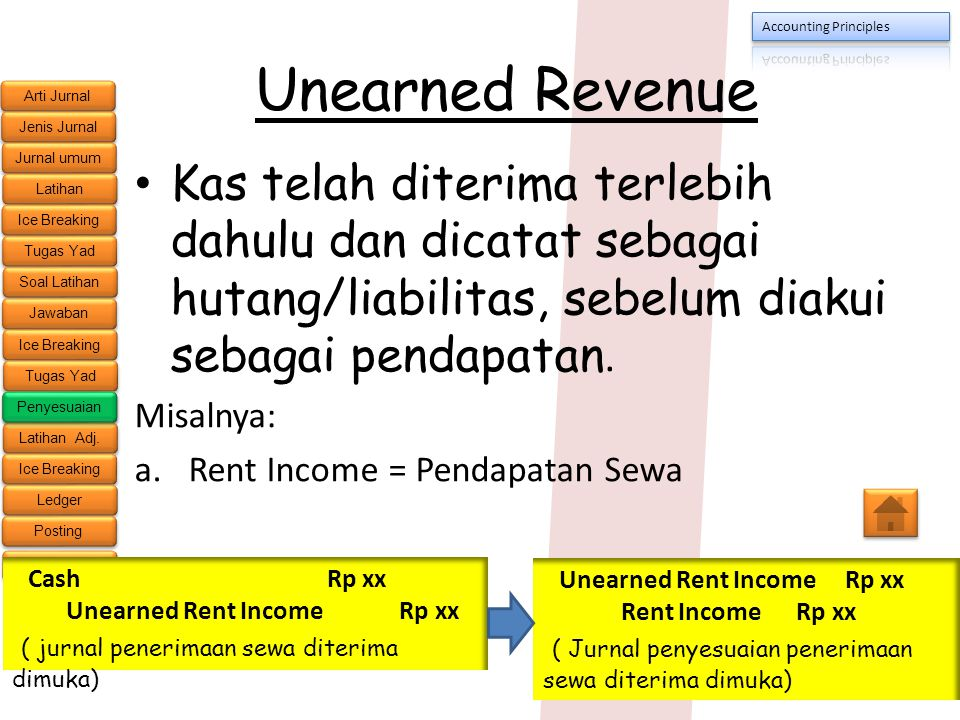 Unearned Revenue Kas telah diterima terlebih dahulu dan dicatat sebagai hutang/liabilitas, sebelum diakui sebagai pendapatan.