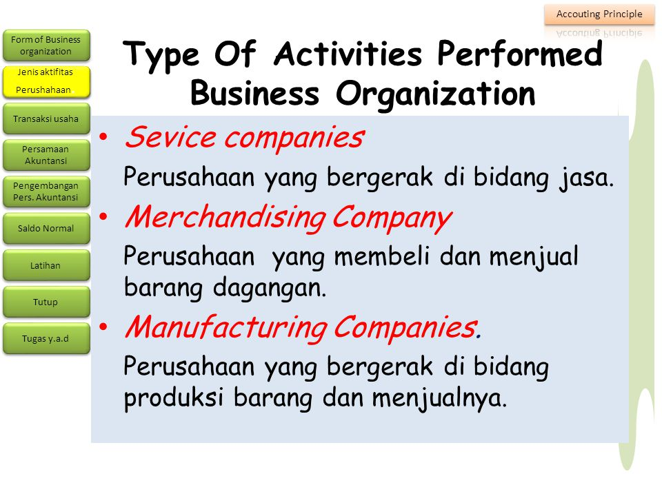 Type Of Activities Performed Business Organization
