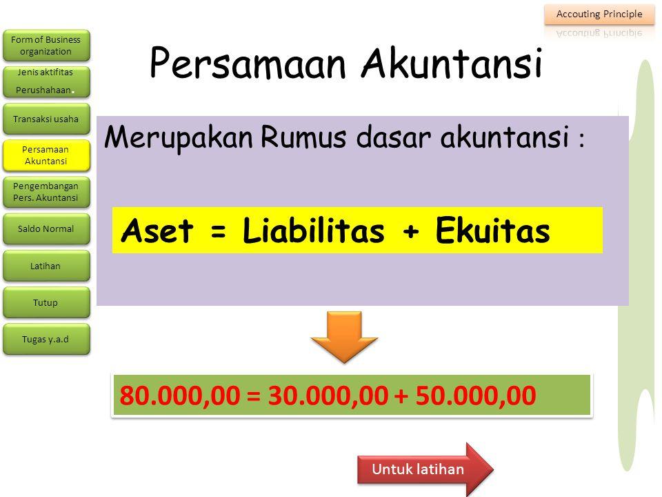 Persamaan Akuntansi Aset = Liabilitas + Ekuitas