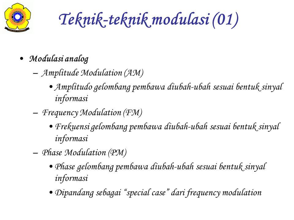 Teknik-teknik modulasi (01)