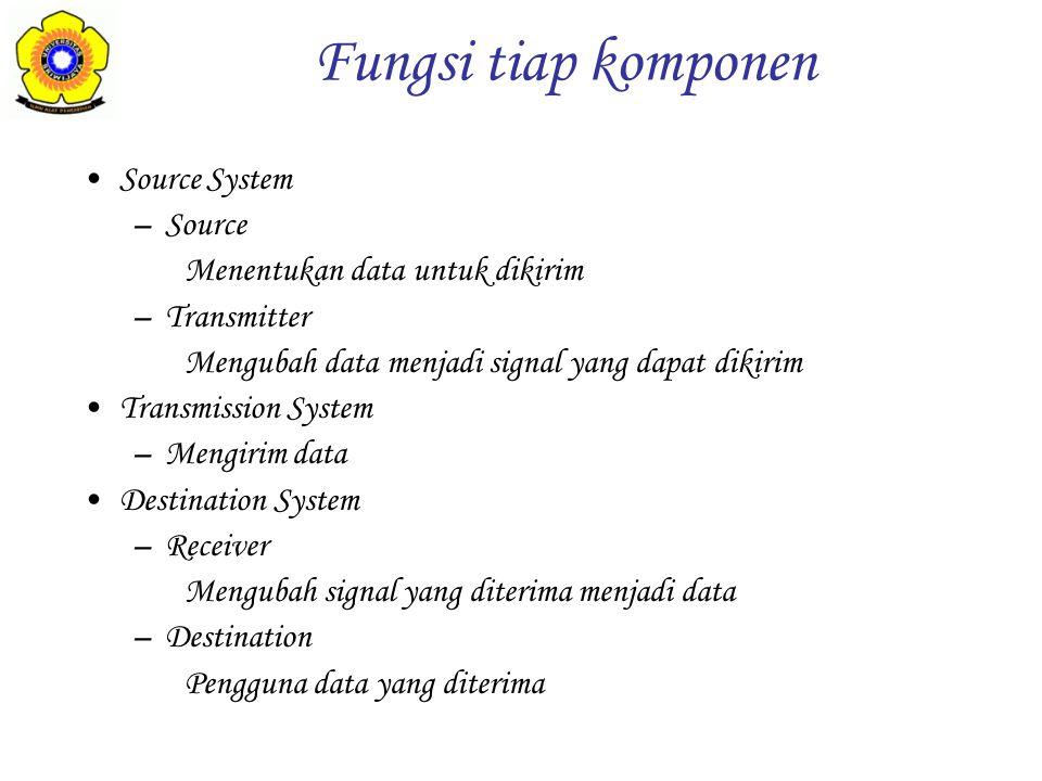 Fungsi tiap komponen Source System Source