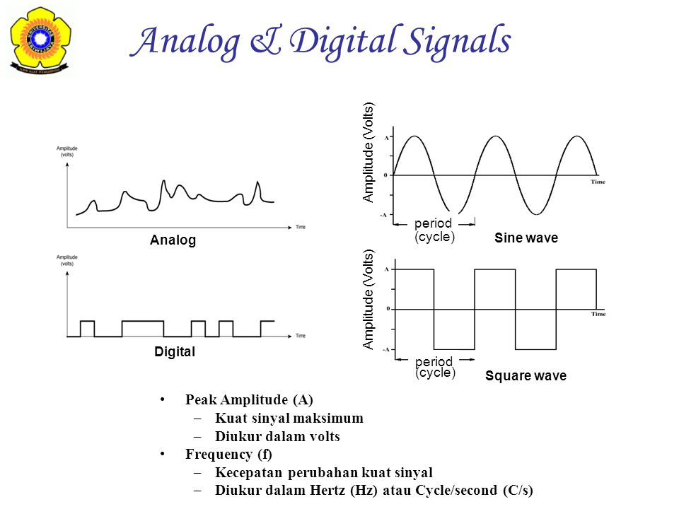 Analog & Digital Signals