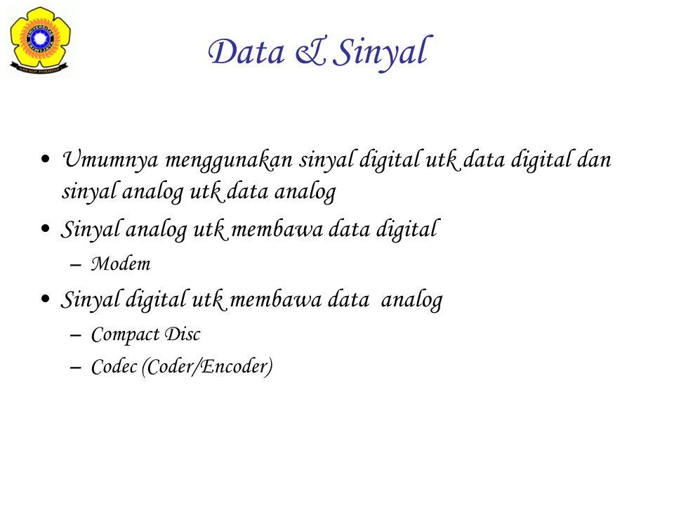 Data & Sinyal Umumnya menggunakan sinyal digital utk data digital dan sinyal analog utk data analog.