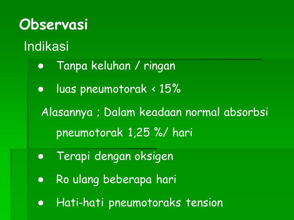 Observasi Indikasi Tanpa keluhan / ringan luas pneumotorak < 15%