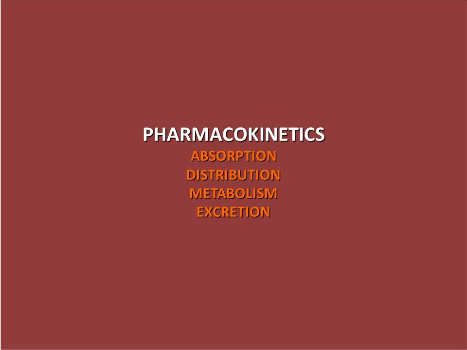 PHARMACOKINETICS ABSORPTION DISTRIBUTION METABOLISM EXCRETION